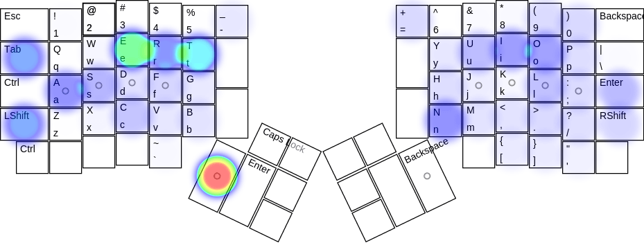 ErgoDox QWERTY Layout Heat Map