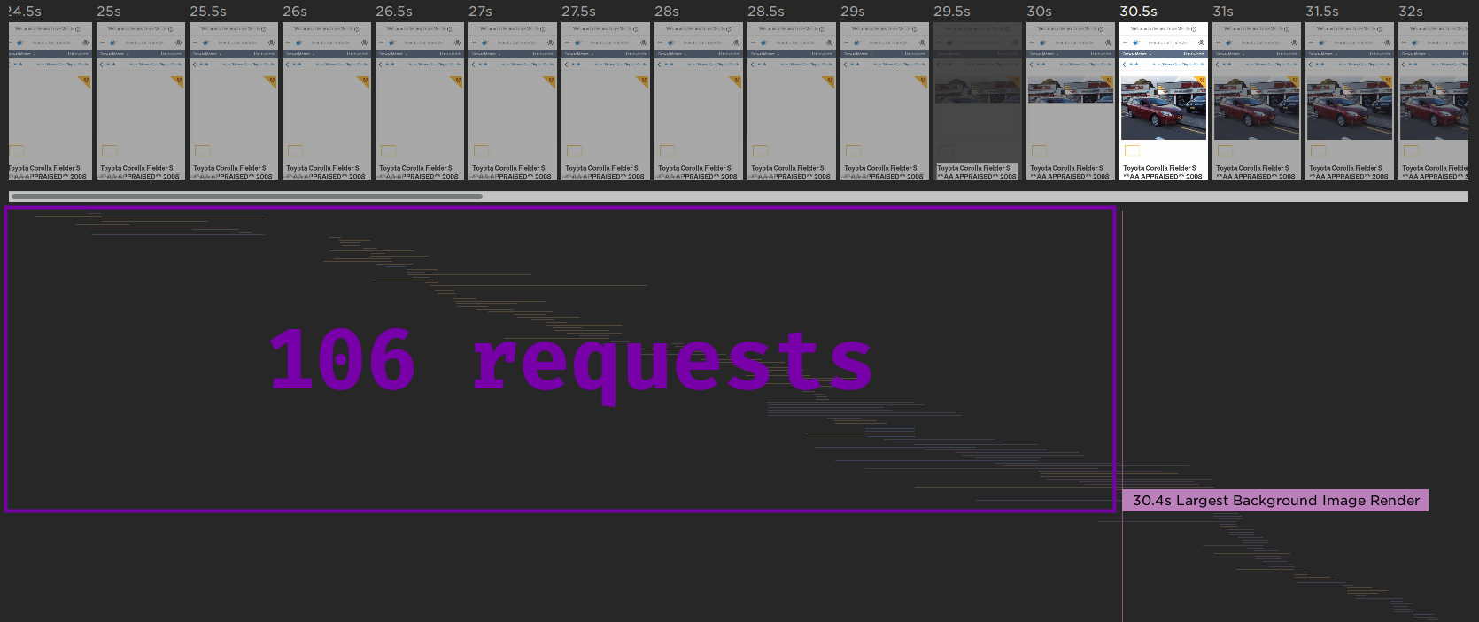 Waterfall chart showing the number of requests before the primary image is rendered